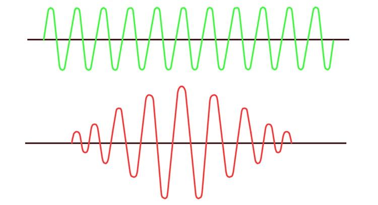 SENAI – Medidas elétricas